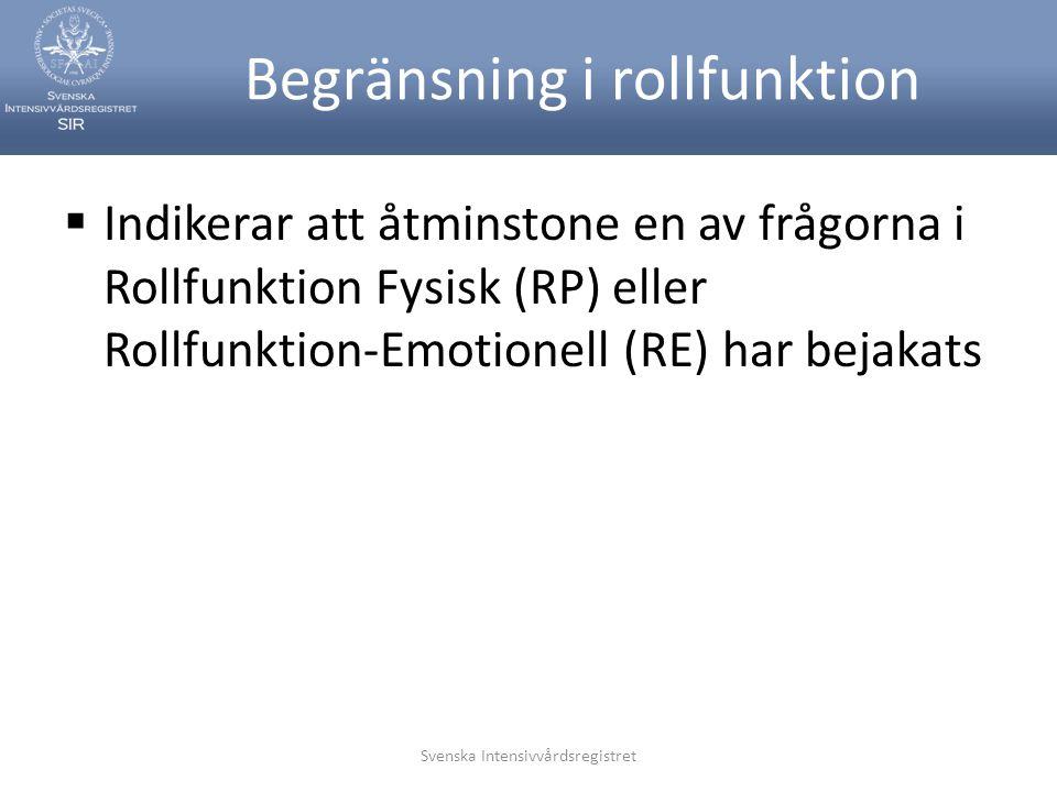 Svenska Intensivvårdsregistret Begränsning i rollfunktion  Indikerar att åtminstone en av frågorna i Rollfunktion Fysisk (RP) eller Rollfunktion-Emotionell (RE) har bejakats