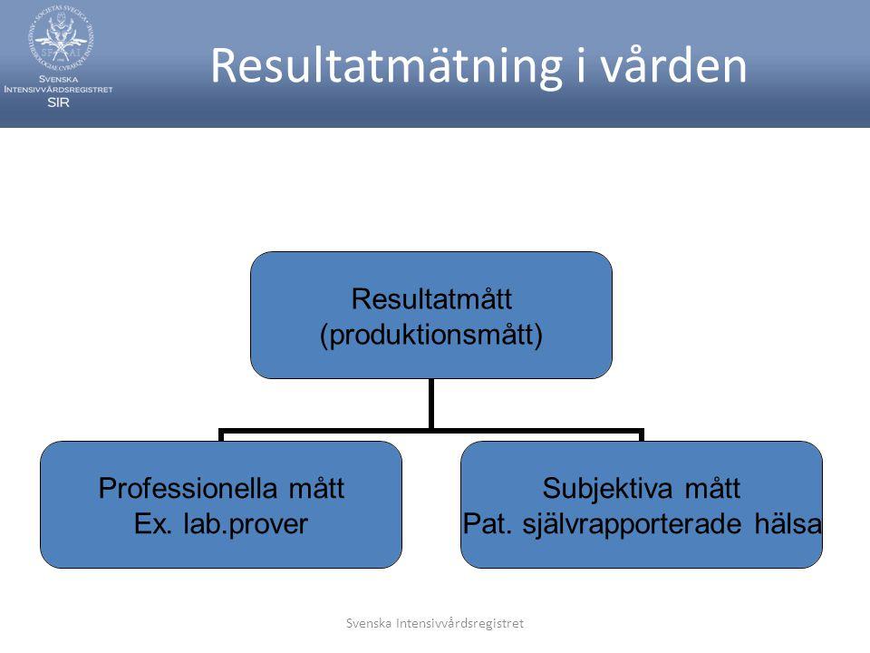 Svenska Intensivvårdsregistret Individens tillfredställelse med hälsan Allmän hälsa (GH) och Vitalitet (VT) har det starkaste sambandet Rollfunktion emotionell (RE) har det svagaste sambandet