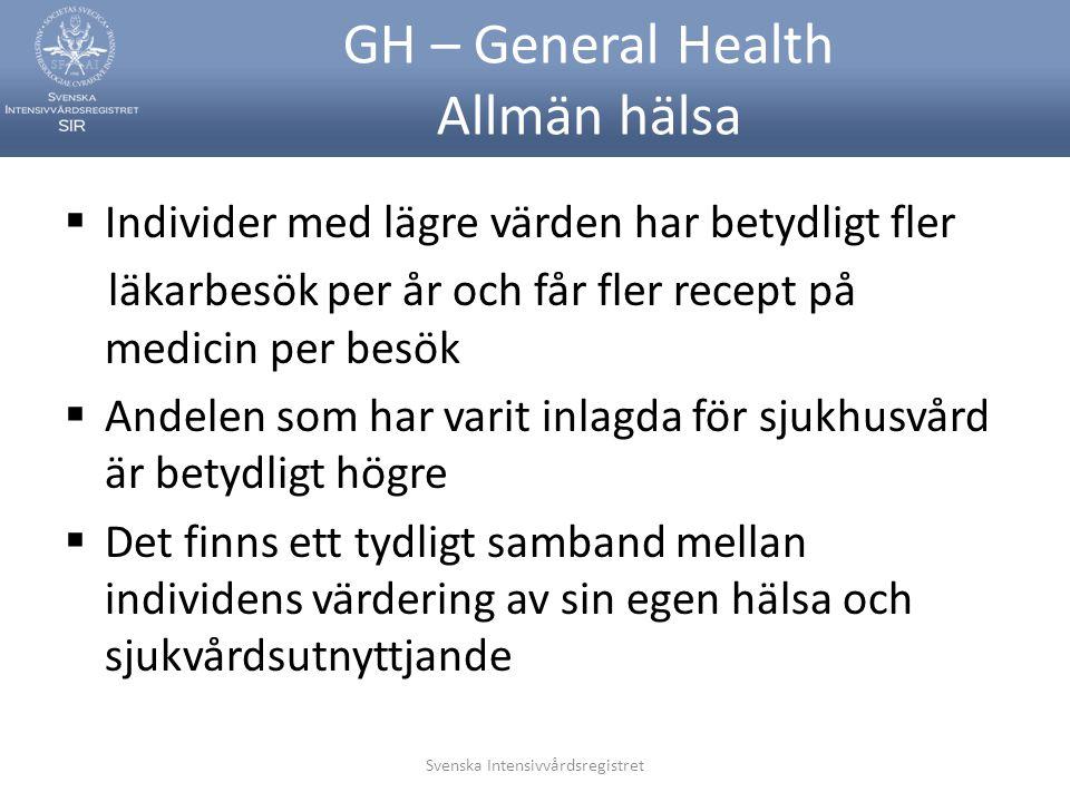 Svenska Intensivvårdsregistret GH – General Health Allmän hälsa  Individer med lägre värden har betydligt fler läkarbesök per år och får fler recept på medicin per besök  Andelen som har varit inlagda för sjukhusvård är betydligt högre  Det finns ett tydligt samband mellan individens värdering av sin egen hälsa och sjukvårdsutnyttjande