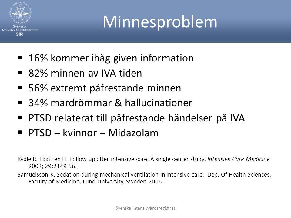 Svenska Intensivvårdsregistret Minnesproblem  16% kommer ihåg given information  82% minnen av IVA tiden  56% extremt påfrestande minnen  34% mardrömmar & hallucinationer  PTSD relaterat till påfrestande händelser på IVA  PTSD – kvinnor – Midazolam Kvåle R.