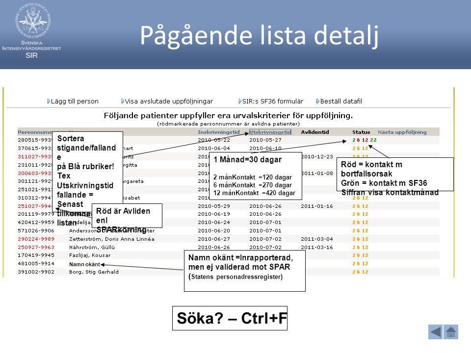 Namn okänt Pågående lista detalj Sortera stigande/falland e på Blå rubriker.