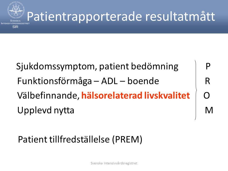 Svenska Intensivvårdsregistret Patientrapporterade resultatmått Sjukdomssymptom, patient bedömning P Funktionsförmåga – ADL – boende R Välbefinnande,