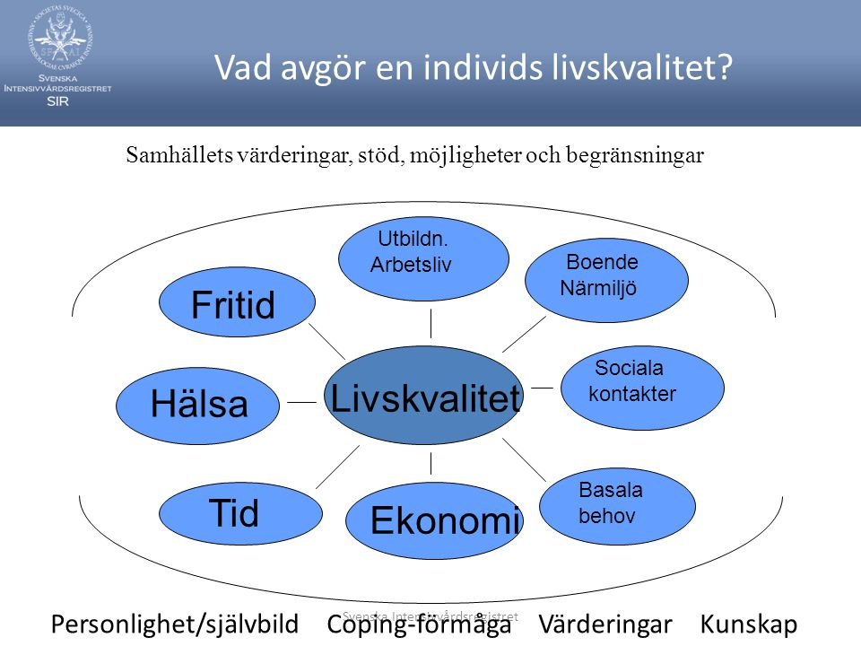 Svenska Intensivvårdsregistret Vad avgör en individs livskvalitet? Livskvalitet Samhällets värderingar, stöd, möjligheter och begränsningar Personligh