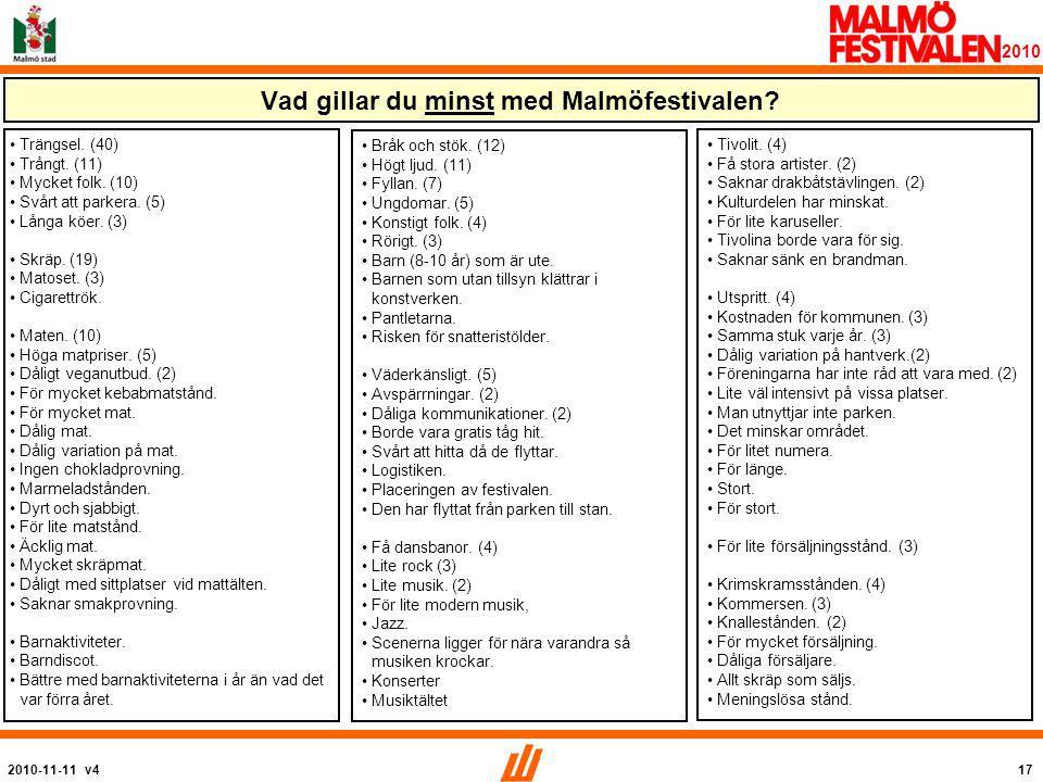 2010-11-11 v417 2010 •Trängsel. (40) •Trångt. (11) •Mycket folk.