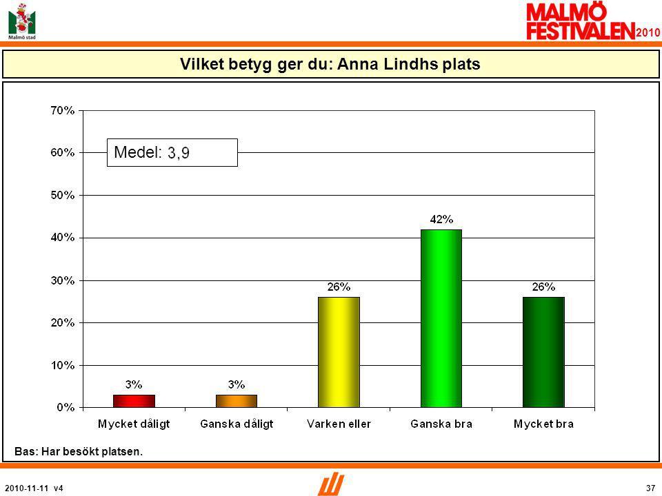 2010-11-11 v437 2010 Vilket betyg ger du: Anna Lindhs plats Medel: Bas: Har besökt platsen.