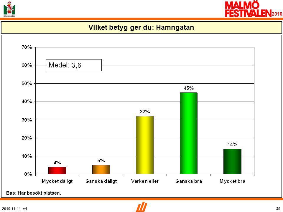 2010-11-11 v439 2010 Vilket betyg ger du: Hamngatan Medel: Bas: Har besökt platsen.