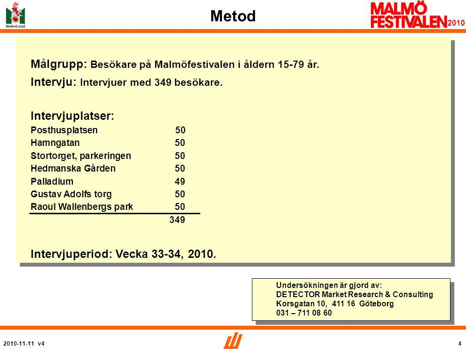 2010-11-11 v44 2010 Metod Målgrupp: Besökare på Malmöfestivalen i åldern 15-79 år.