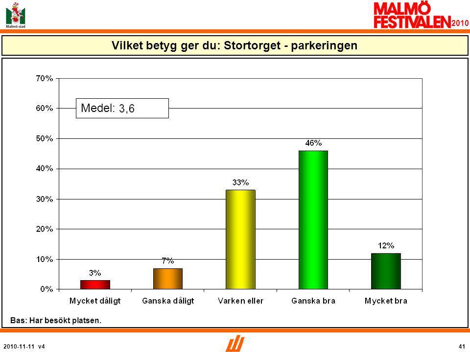 2010-11-11 v441 2010 Vilket betyg ger du: Stortorget - parkeringen Medel: Bas: Har besökt platsen.