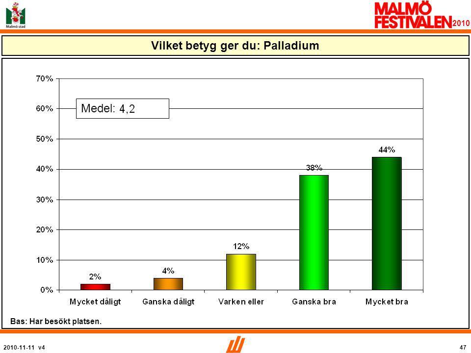 2010-11-11 v447 2010 Vilket betyg ger du: Palladium Medel: Bas: Har besökt platsen.