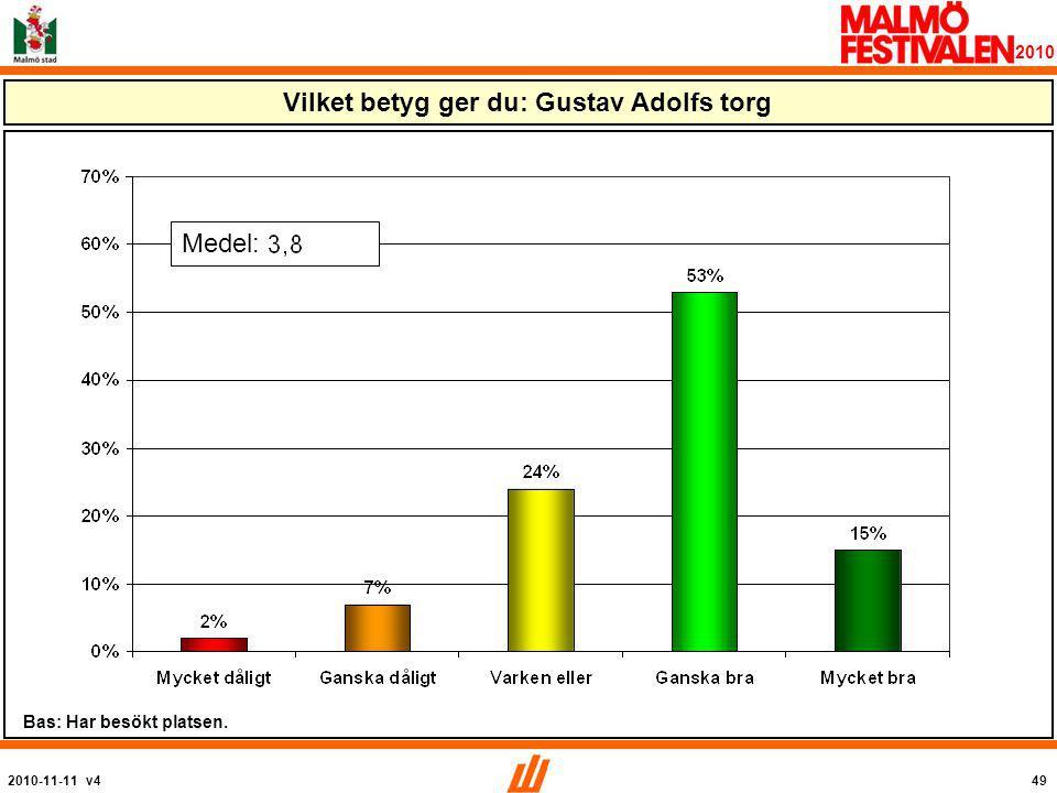 2010-11-11 v449 2010 Vilket betyg ger du: Gustav Adolfs torg Medel: Bas: Har besökt platsen.