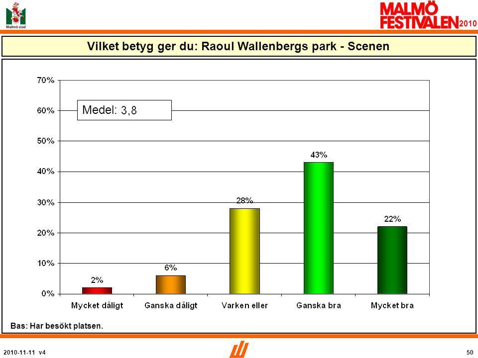 2010-11-11 v450 2010 Vilket betyg ger du: Raoul Wallenbergs park - Scenen Medel: Bas: Har besökt platsen.