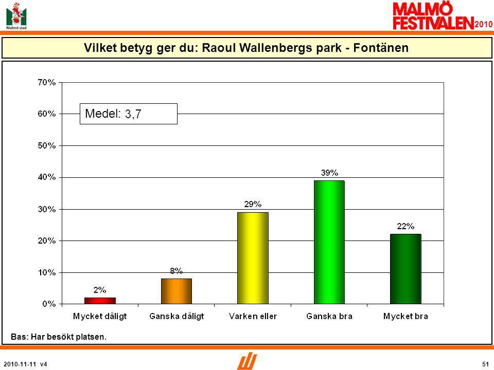 2010-11-11 v451 2010 Vilket betyg ger du: Raoul Wallenbergs park - Fontänen Medel: Bas: Har besökt platsen.