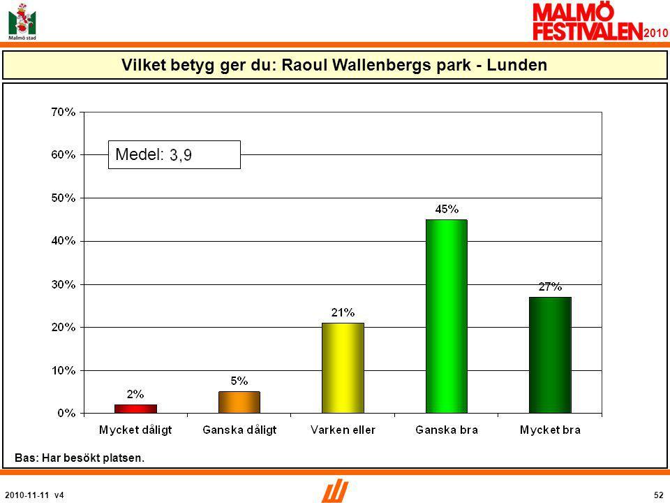 2010-11-11 v452 2010 Vilket betyg ger du: Raoul Wallenbergs park - Lunden Medel: Bas: Har besökt platsen.