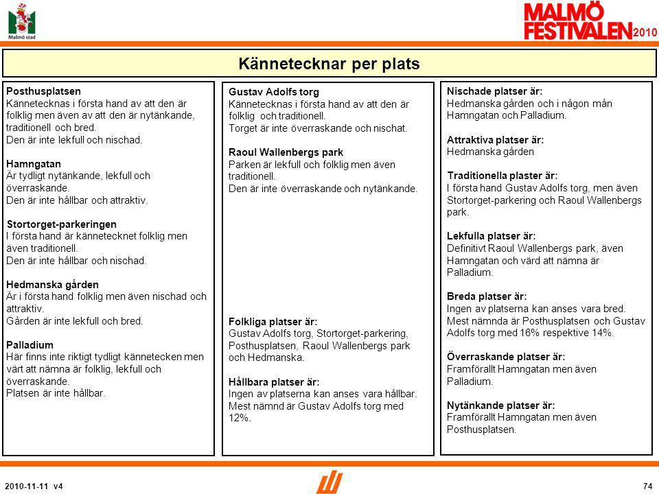 2010-11-11 v474 2010 Posthusplatsen Kännetecknas i första hand av att den är folklig men även av att den är nytänkande, traditionell och bred.