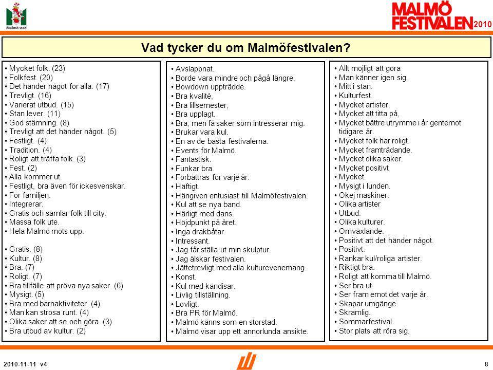 2010-11-11 v499 2010 Hur troligt är det att du besöker Malmöfestivalen nästa år.