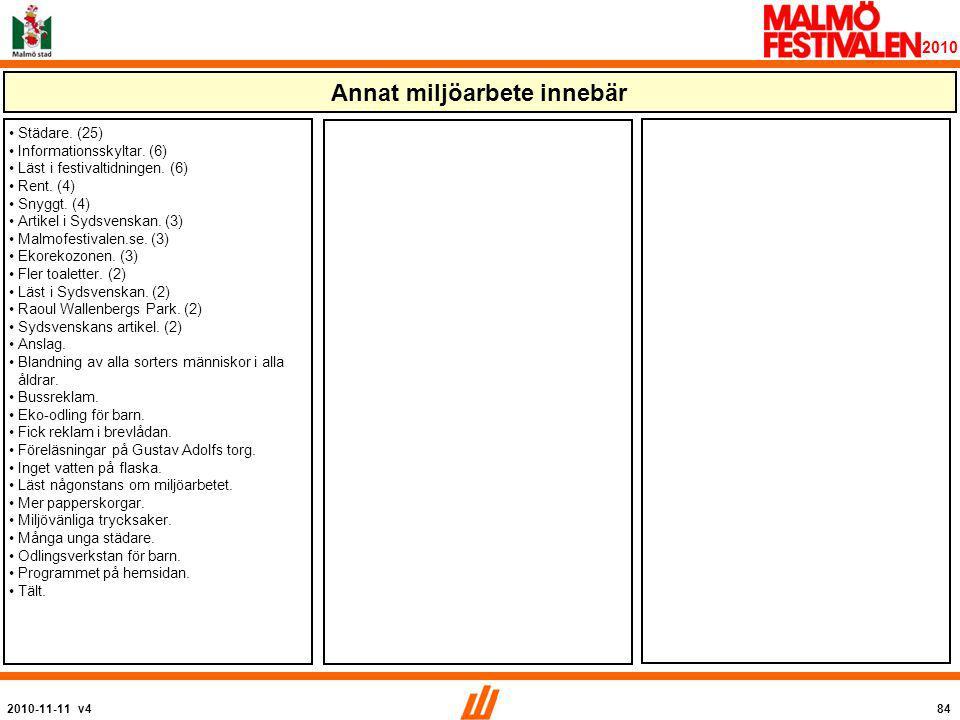 2010-11-11 v484 2010 •Städare. (25) •Informationsskyltar.