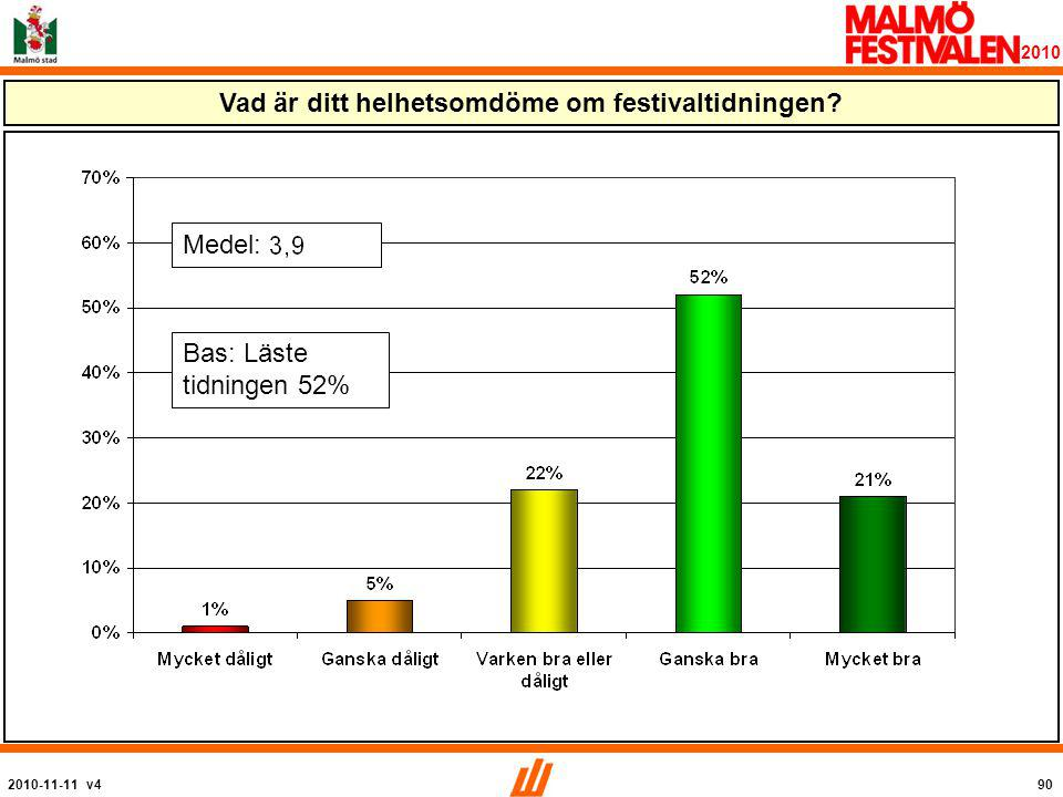 2010-11-11 v490 2010 Vad är ditt helhetsomdöme om festivaltidningen.