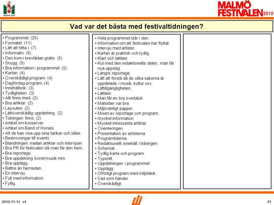 2010-11-11 v491 2010 •Programmet. (20) •Formatet.