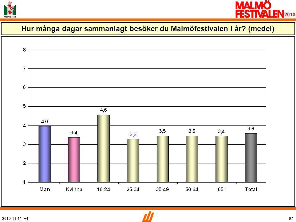 2010-11-11 v497 2010 Hur många dagar sammanlagt besöker du Malmöfestivalen i år (medel)