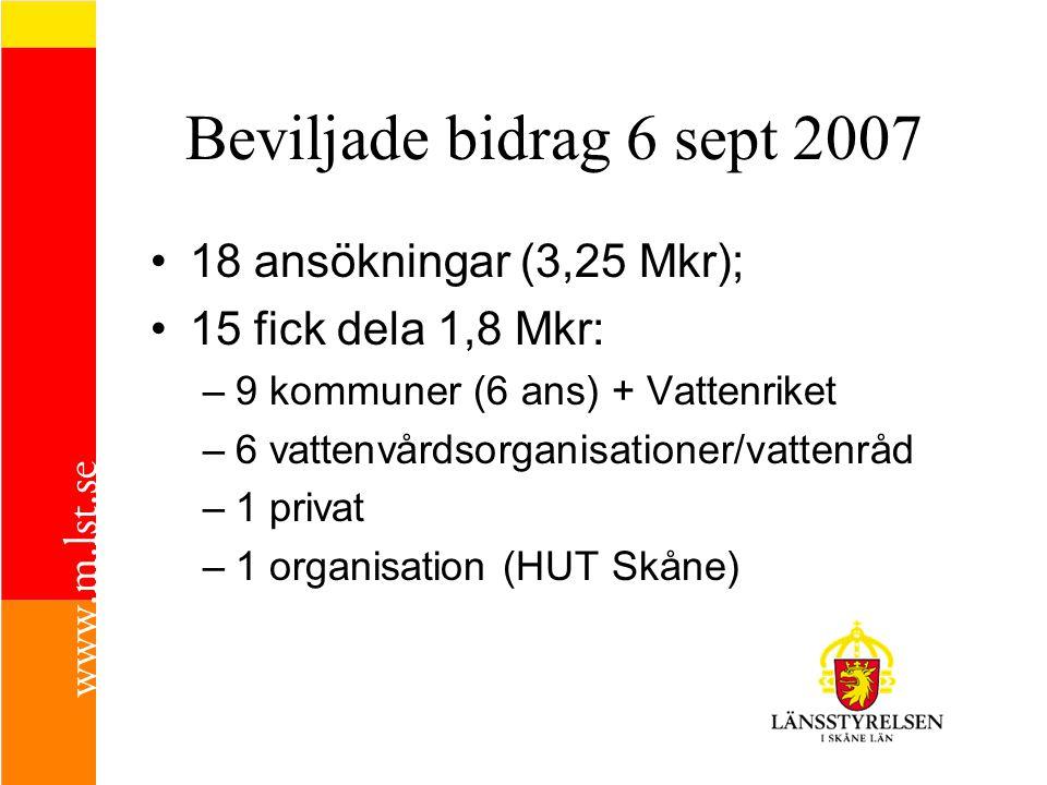 Beviljade bidrag 6 sept 2007 •18 ansökningar (3,25 Mkr); •15 fick dela 1,8 Mkr: –9 kommuner (6 ans) + Vattenriket –6 vattenvårdsorganisationer/vattenr