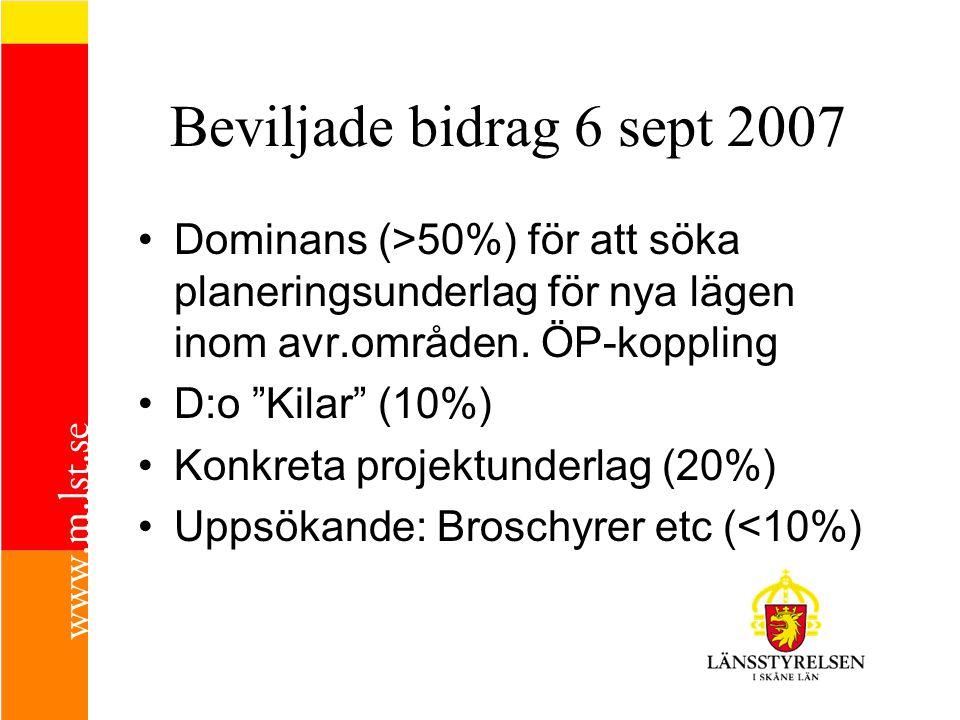 """Beviljade bidrag 6 sept 2007 •Dominans (>50%) för att söka planeringsunderlag för nya lägen inom avr.områden. ÖP-koppling •D:o """"Kilar"""" (10%) •Konkreta"""