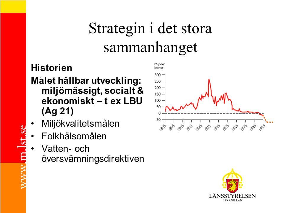 Strategin i det stora sammanhanget Historien Målet hållbar utveckling: miljömässigt, socialt & ekonomiskt – t ex LBU (Ag 21) •Miljökvalitetsmålen •Fol
