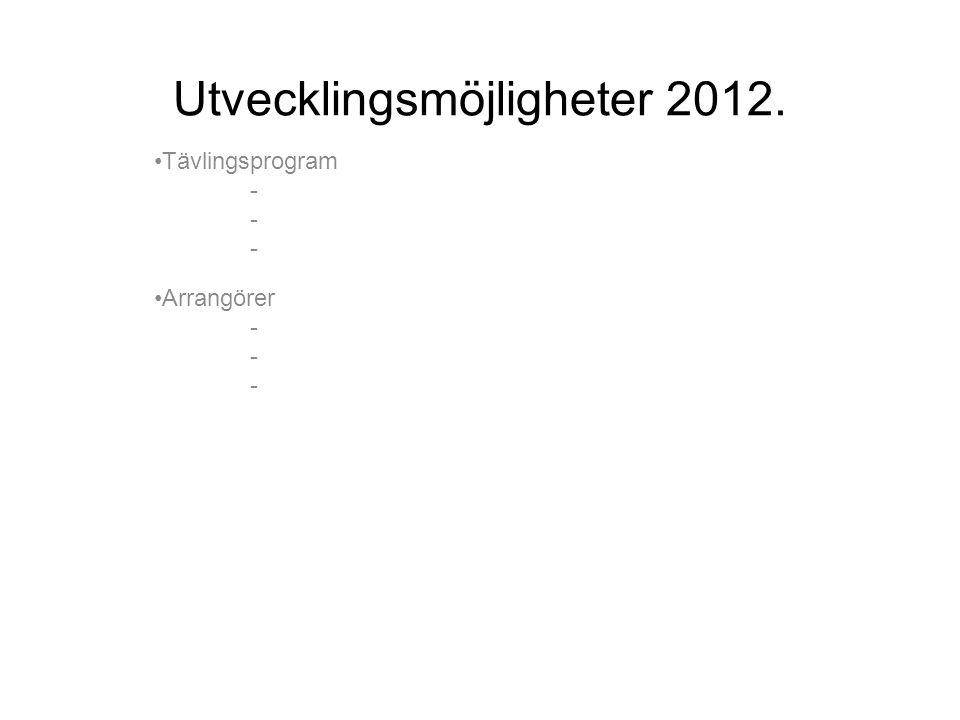 Utvecklingsmöjligheter 2012. •Tävlingsprogram - - - •Arrangörer - - -