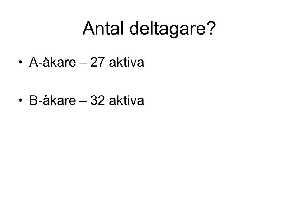 Antal deltagare? •A-åkare – 27 aktiva •B-åkare – 32 aktiva