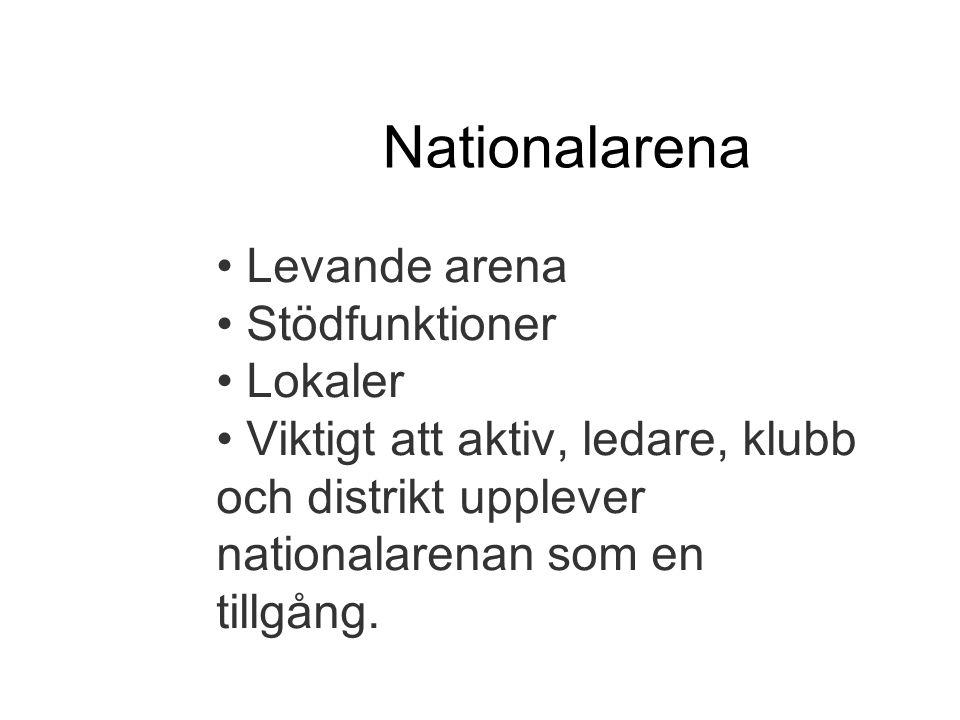 Nationalarena • Levande arena • Stödfunktioner • Lokaler • Viktigt att aktiv, ledare, klubb och distrikt upplever nationalarenan som en tillgång.