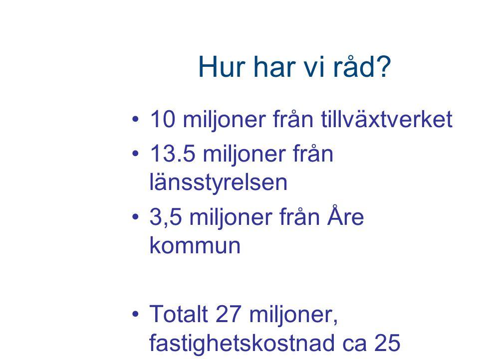 Hur har vi råd? •10 miljoner från tillväxtverket •13.5 miljoner från länsstyrelsen •3,5 miljoner från Åre kommun •Totalt 27 miljoner, fastighetskostna