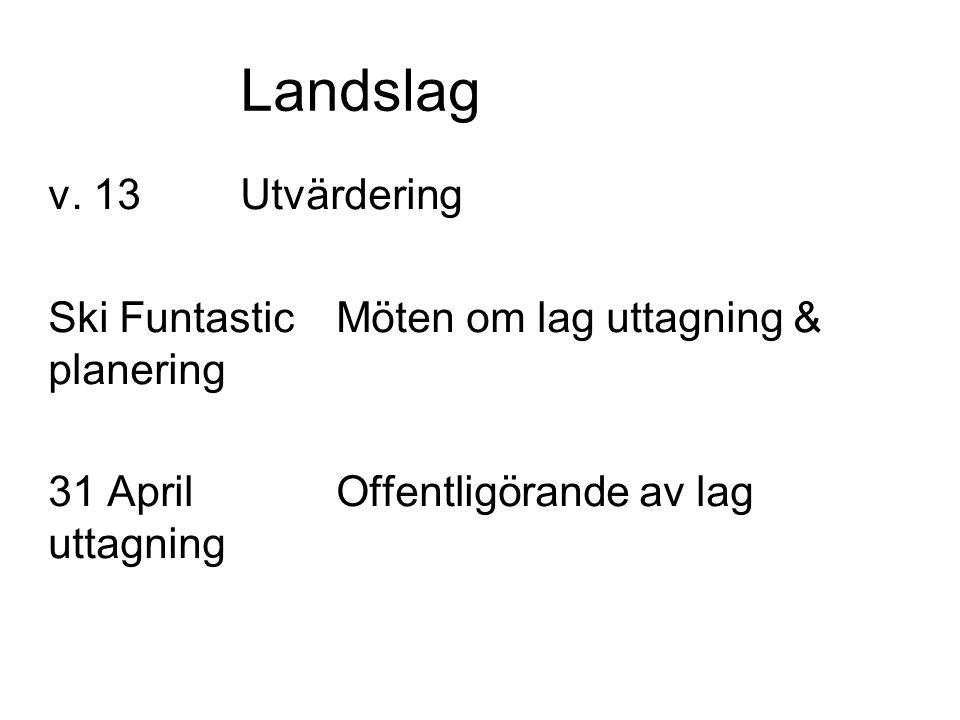 Landslag v. 13Utvärdering Ski FuntasticMöten om lag uttagning & planering 31 AprilOffentligörande av lag uttagning