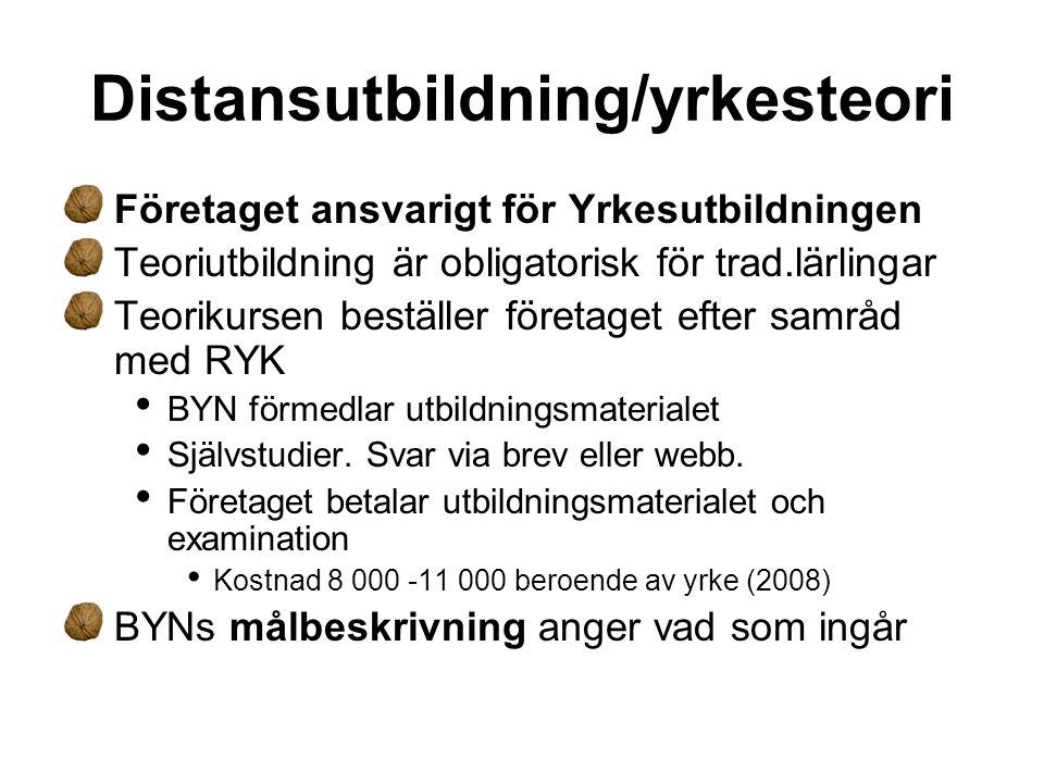 Utbildningstid Tabell utbildningstid från avtalet