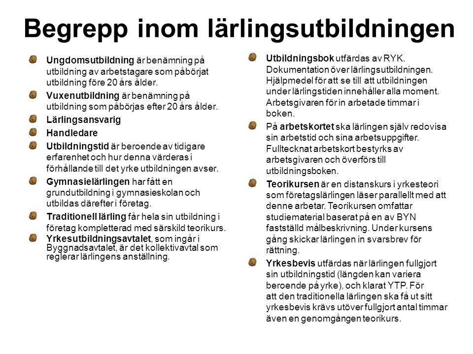 Mer information •Byggnadsindustrins Yrkesnämnd www.byn.se Tillämpningsregler för yrkesutbildningsavtalet samt kontaktinformation till din handläggare lokalt (RYK).www.byn.se •Sveriges Byggindustrier www.bygg.orgwww.bygg.org •Maskinentreprenörerna www.me.sewww.me.se •Byggnadsarbetareförbundet www.byggnads.sewww.byggnads.se •SEKO www.seko.sewww.seko.se Nötbild från: Foto: www.fotoakuten.se
