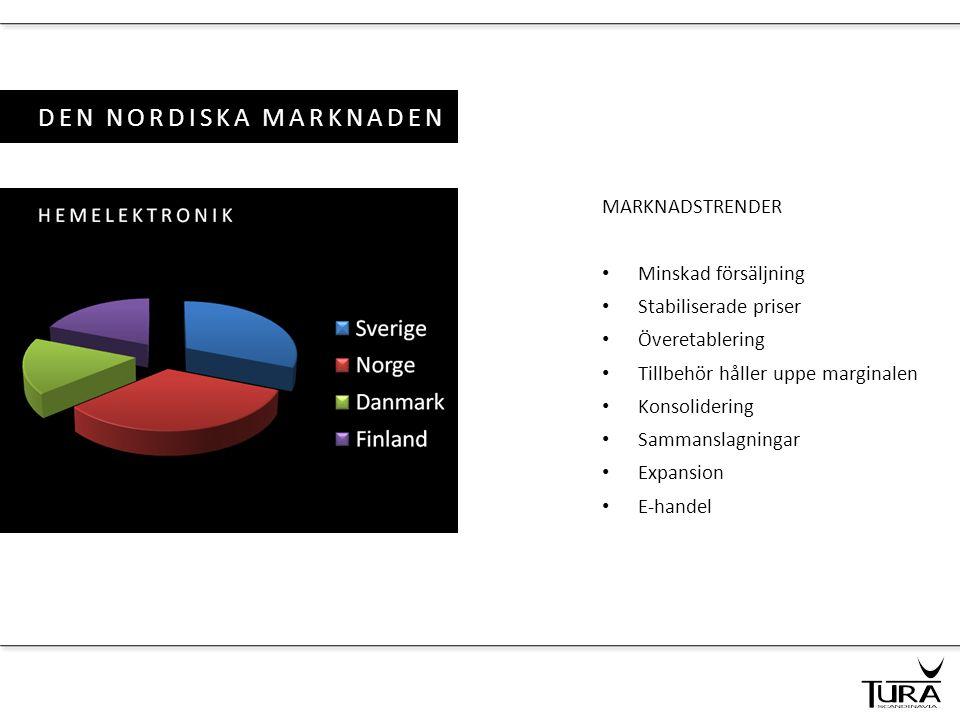 DEN NORDISKA MARKNADEN MARKNADSTRENDER • Minskad försäljning • Stabiliserade priser • Överetablering • Tillbehör håller uppe marginalen • Konsoliderin