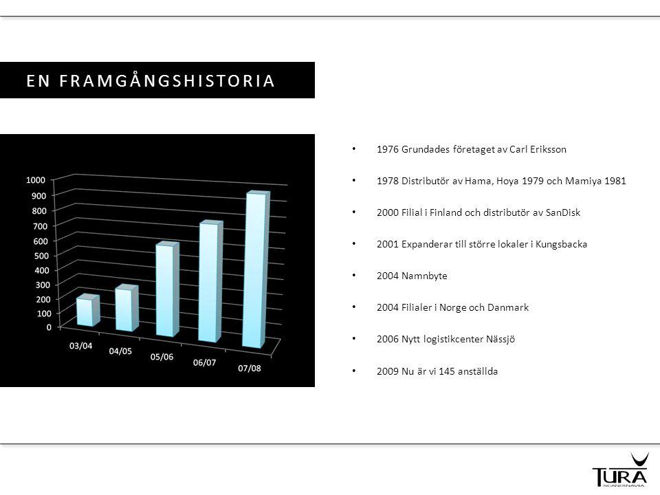 EN FRAMGÅNGSHISTORIA • 1976 Grundades företaget av Carl Eriksson • 1978 Distributör av Hama, Hoya 1979 och Mamiya 1981 • 2000 Filial i Finland och dis