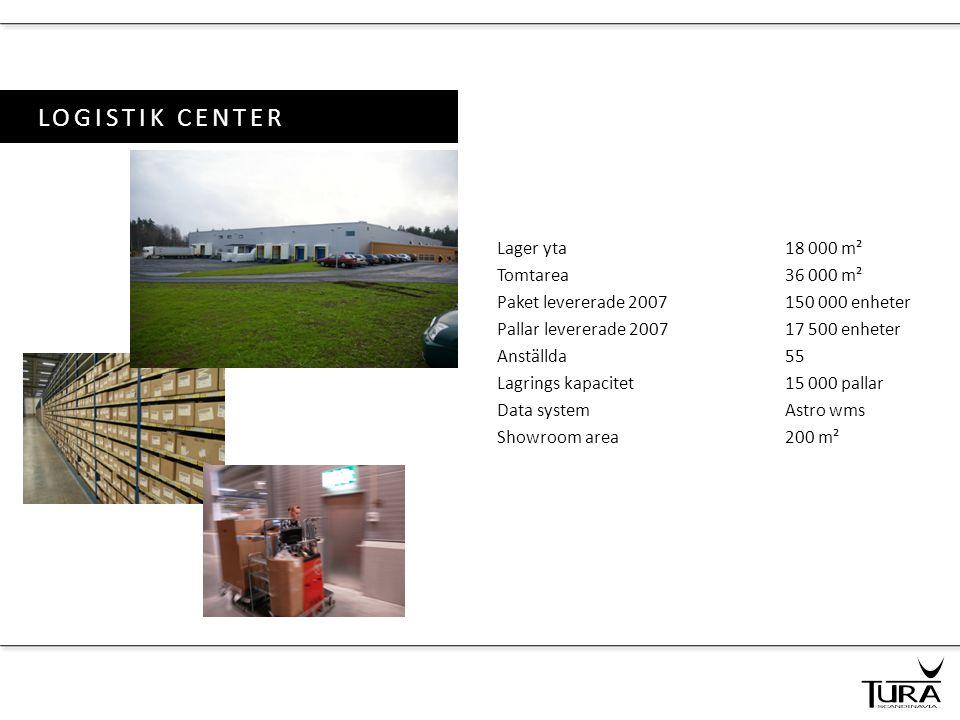 LOGISTIK CENTER Lager yta 18 000 m² Tomtarea36 000 m² Paket levererade 2007 150 000 enheter Pallar levererade 2007 17 500 enheter Anställda55 Lagrings