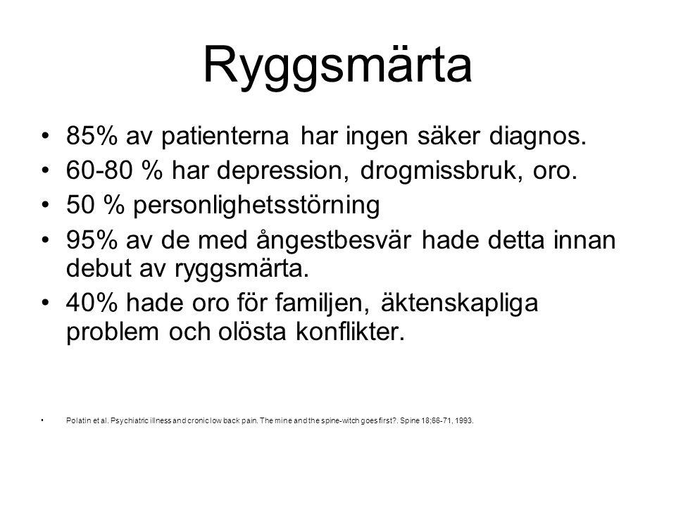 Ryggsmärta •85% av patienterna har ingen säker diagnos. •60-80 % har depression, drogmissbruk, oro. •50 % personlighetsstörning •95% av de med ångestb