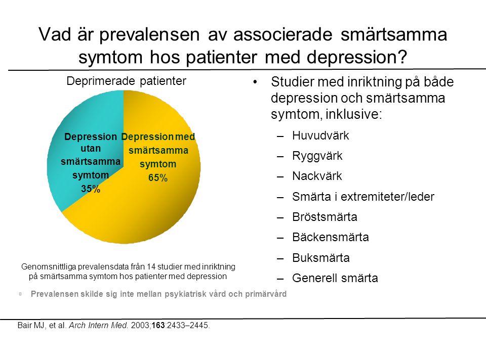 Vad är prevalensen av associerade smärtsamma symtom hos patienter med depression? •Studier med inriktning på både depression och smärtsamma symtom, in
