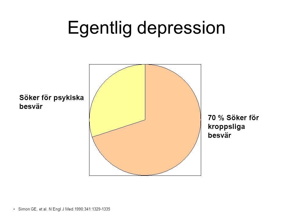 Egentlig depression • Simon GE, et al. N Engl J Med.1990;341:1329-1335 70 % Söker för kroppsliga besvär Söker för psykiska besvär