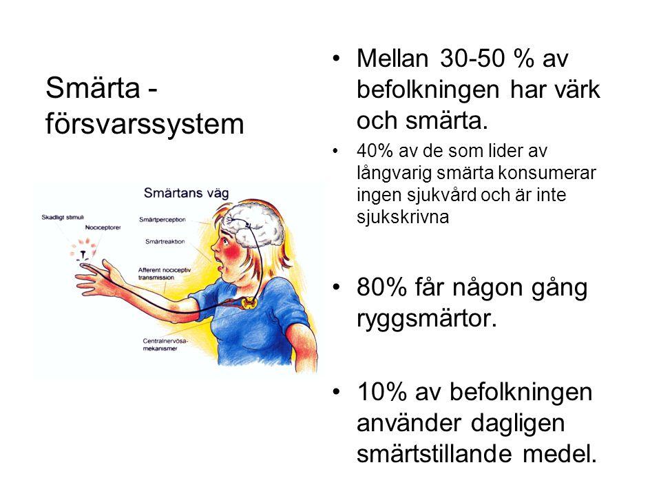 •Mellan 30-50 % av befolkningen har värk och smärta. •40% av de som lider av långvarig smärta konsumerar ingen sjukvård och är inte sjukskrivna •80% f