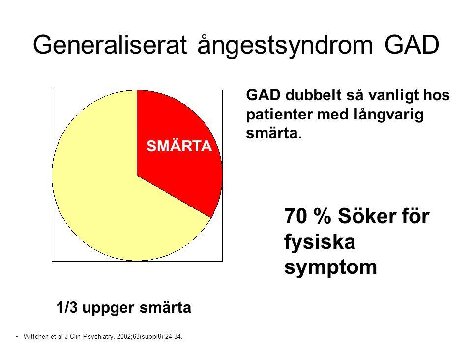 Generaliserat ångestsyndrom GAD • Wittchen et al J Clin Psychiatry. 2002;63(suppl8):24-34. 1/3 uppger smärta SMÄRTA GAD dubbelt så vanligt hos patient