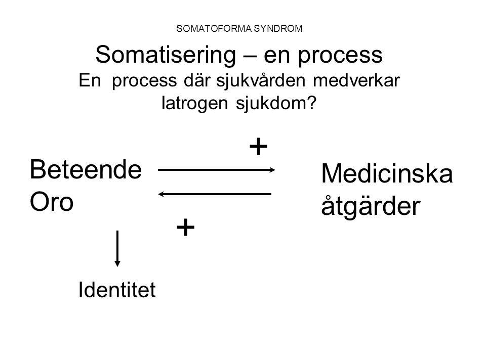 Beteende Oro Medicinska åtgärder + + SOMATOFORMA SYNDROM Identitet Somatisering – en process En process där sjukvården medverkar Iatrogen sjukdom?