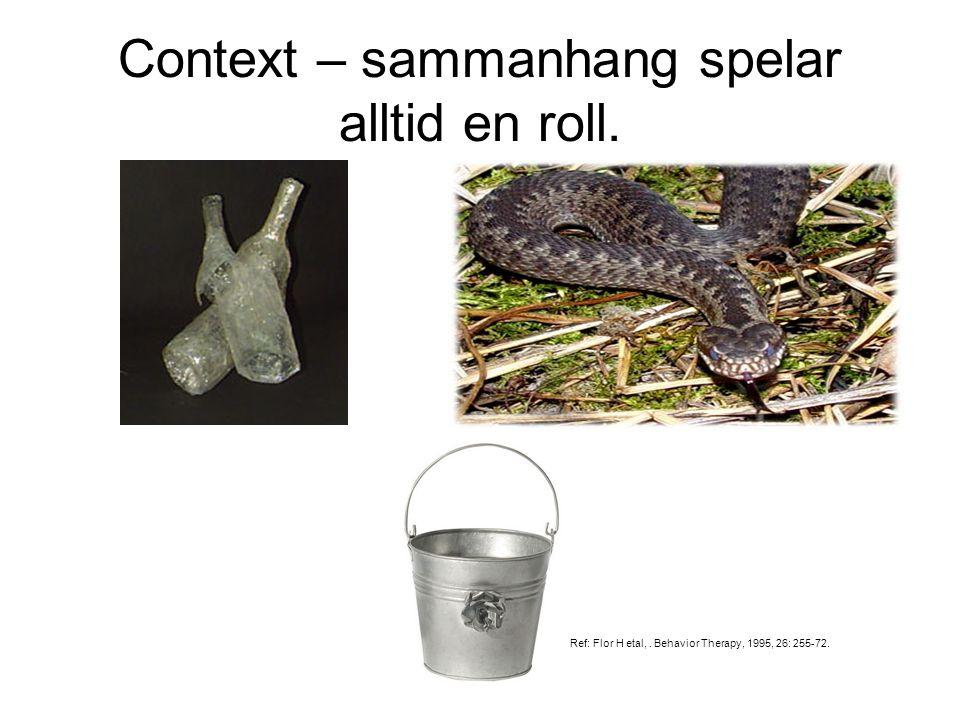 Context – sammanhang spelar alltid en roll. Ref: Flor H etal,. Behavior Therapy, 1995, 26: 255-72.