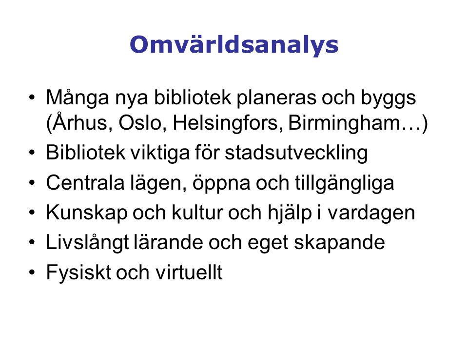 Omvärldsanalys •Många nya bibliotek planeras och byggs (Århus, Oslo, Helsingfors, Birmingham…) •Bibliotek viktiga för stadsutveckling •Centrala lägen,