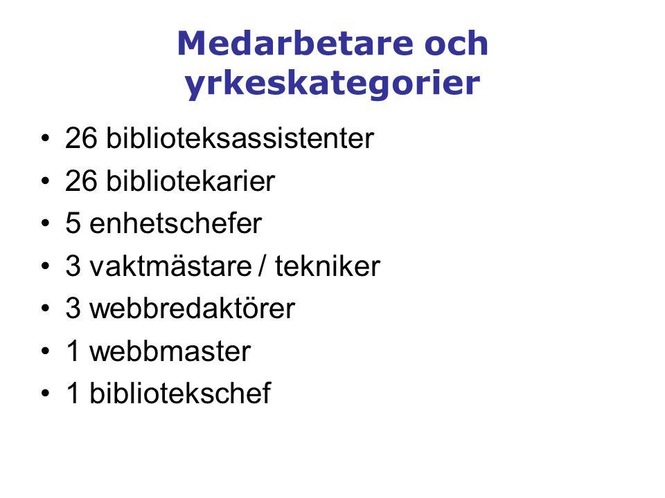 Medarbetare och yrkeskategorier •26 biblioteksassistenter •26 bibliotekarier •5 enhetschefer •3 vaktmästare / tekniker •3 webbredaktörer •1 webbmaster