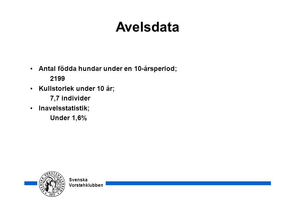 Svenska Vorstehklubben •Antal födda hundar under en 10-årsperiod; 2199 •Kullstorlek under 10 år; 7,7 individer •Inavelsstatistik; Under 1,6% Avelsdata