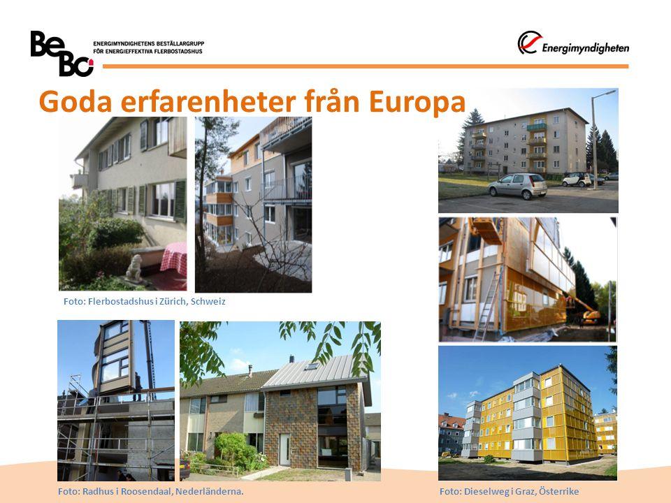 Goda erfarenheter från Europa Foto: Dieselweg i Graz, ÖsterrikeFoto: Radhus i Roosendaal, Nederländerna. Foto: Flerbostadshus i Zürich, Schweiz