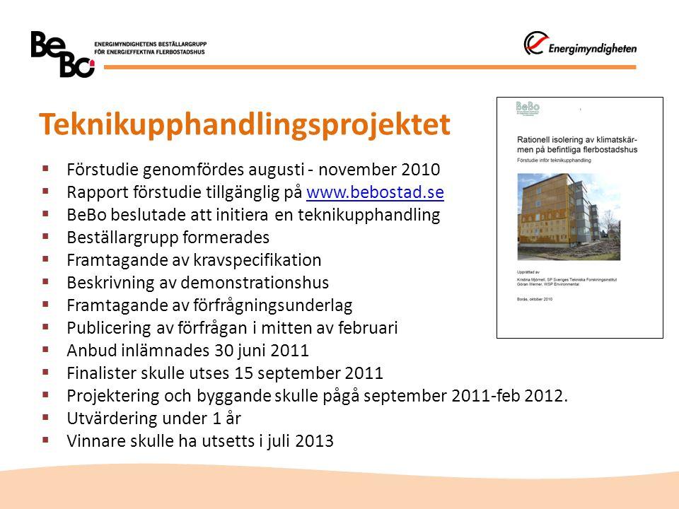 Teknikupphandlingsprojektet  Förstudie genomfördes augusti - november 2010  Rapport förstudie tillgänglig på www.bebostad.sewww.bebostad.se  BeBo b