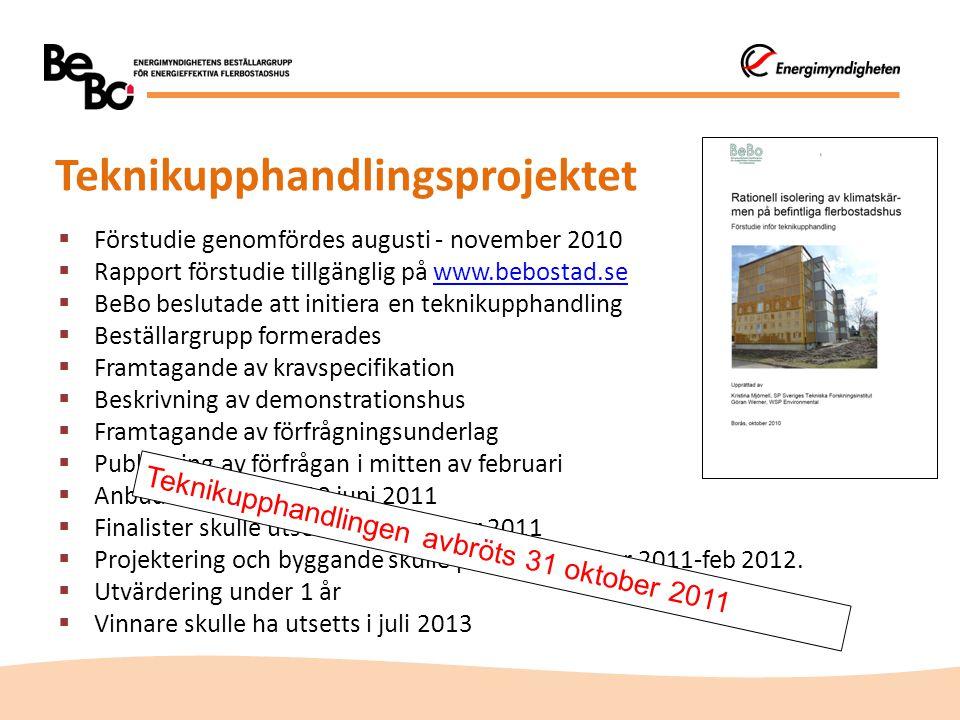 Exempel på system Capatect DUO Cembrit+Europrofil Sundolitt+Caparol