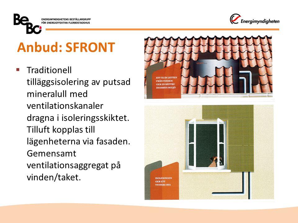 Anbud: SFRONT  Traditionell tilläggsisolering av putsad mineralull med ventilationskanaler dragna i isoleringsskiktet. Tilluft kopplas till lägenhete